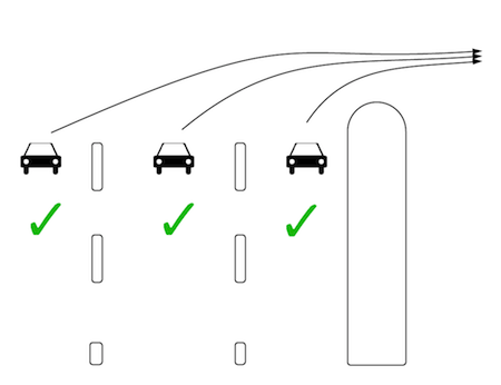 Unwritten-Approved-Lanes-to-Turn-from