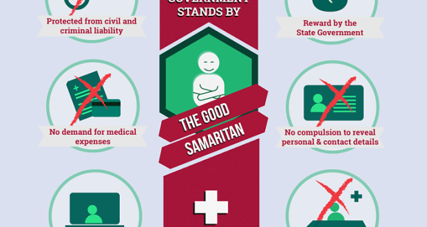 Help-Road-Accident-Victims-Good-Samaritans-Infographic